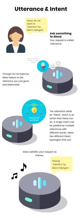 Alexa_infographic_en